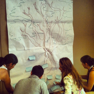 #YPSMex: Team Work, BC Event in Leon Gto